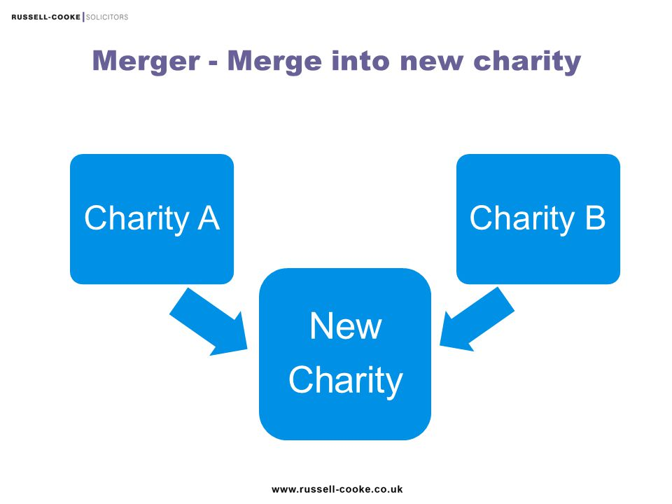 Merger - Merge into new charity