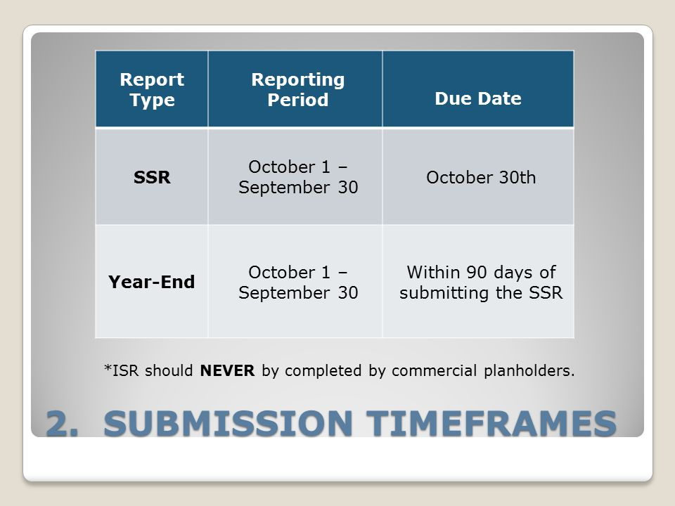2. SUBMISSION TIMEFRAMES