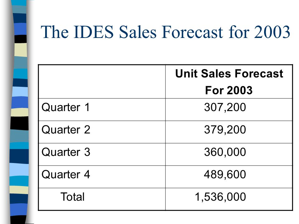 The IDES Sales Forecast for 2003