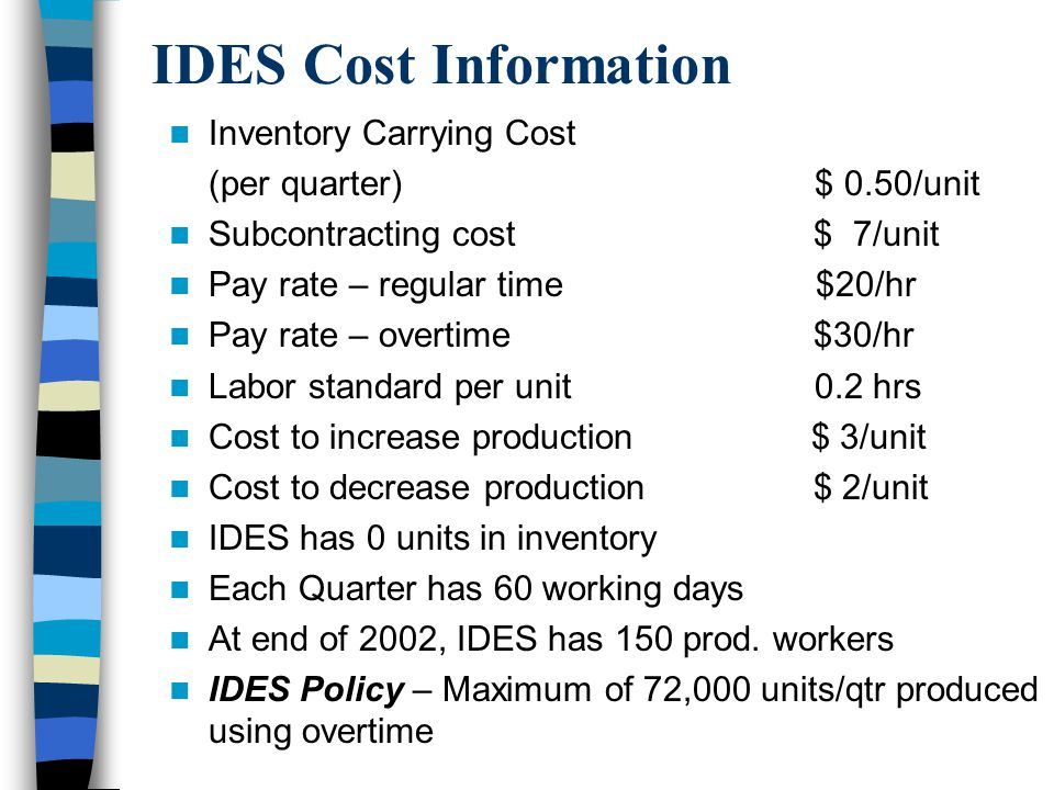 IDES Cost Information Inventory Carrying Cost
