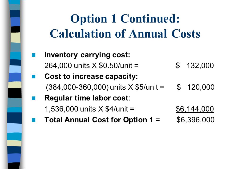 Option 1 Continued: Calculation of Annual Costs