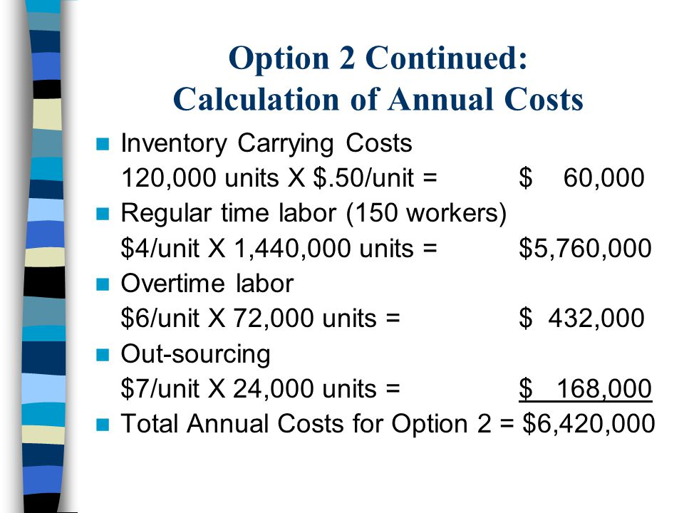 Option 2 Continued: Calculation of Annual Costs