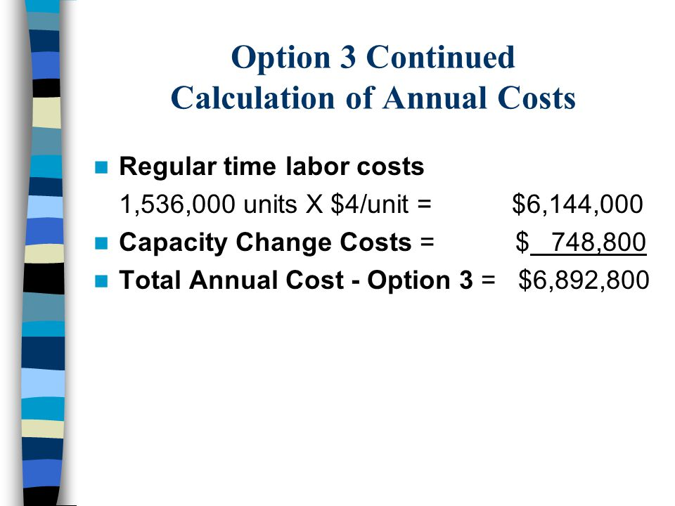 Option 3 Continued Calculation of Annual Costs