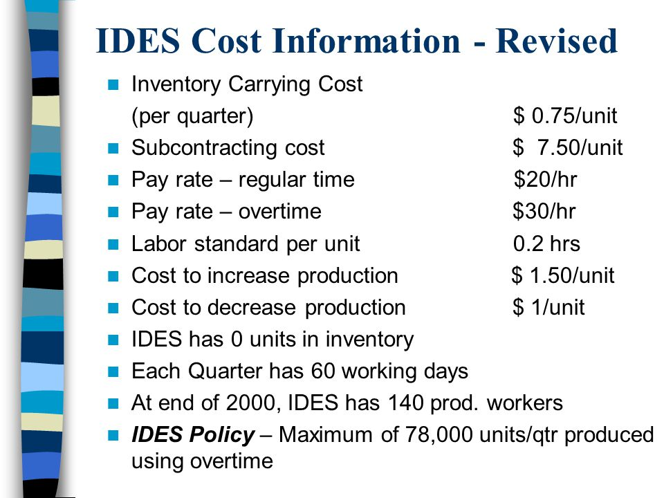 IDES Cost Information - Revised