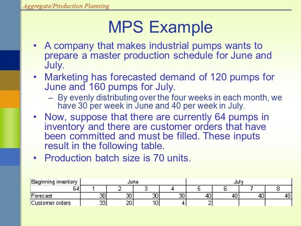 MPS Example A company that makes industrial pumps wants to prepare a master production schedule for June and July.