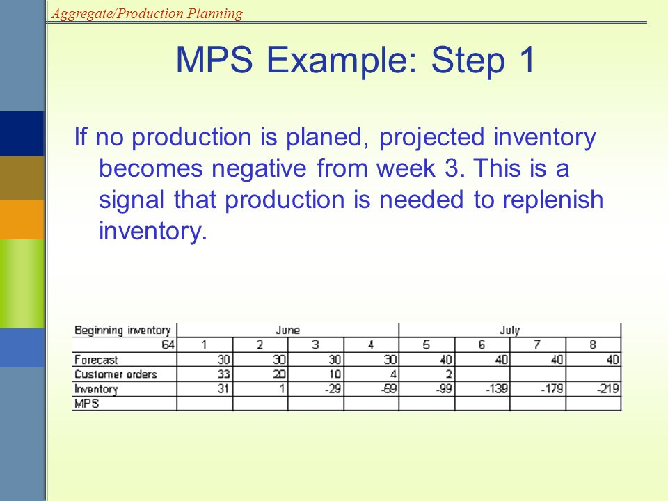 MPS Example: Step 1