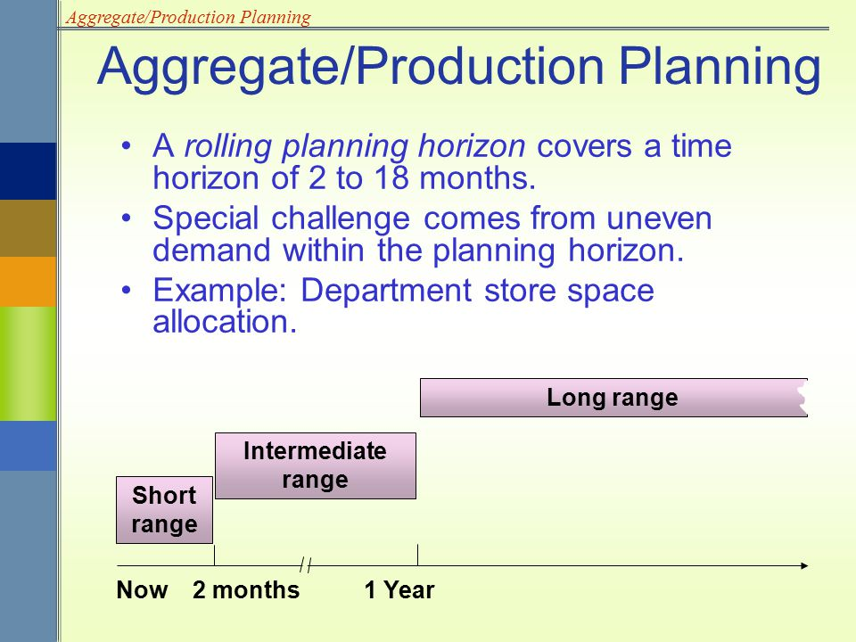 Aggregate/Production Planning