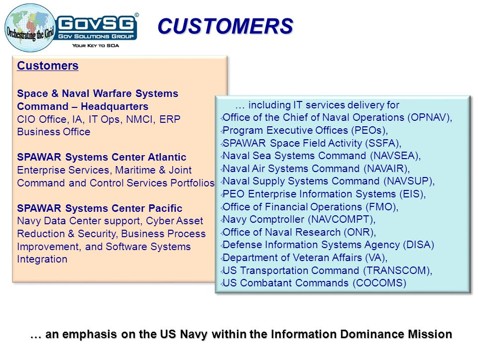 … an emphasis on the US Navy within the Information Dominance Mission
