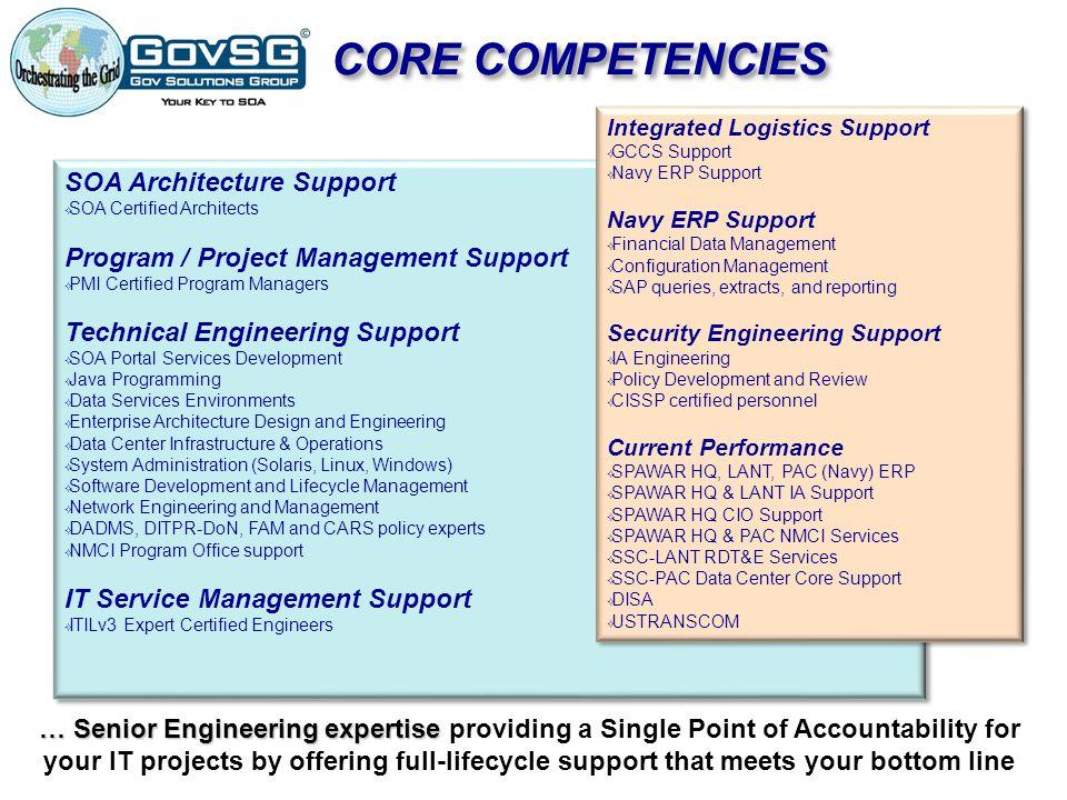 CORE COMPETENCIES SOA Architecture Support