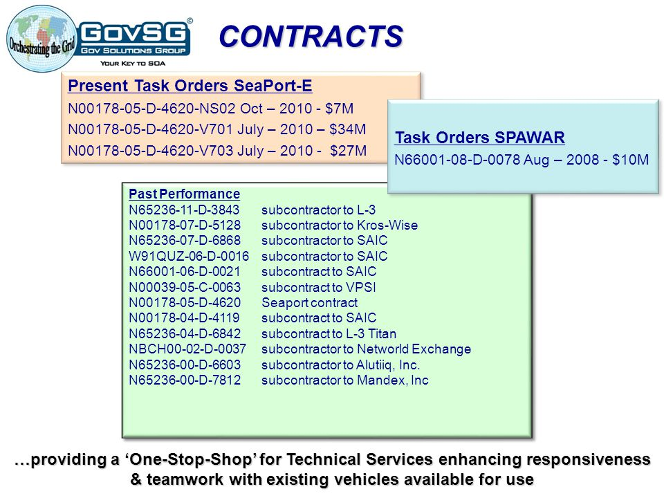 CONTRACTS Present Task Orders SeaPort-E Task Orders SPAWAR