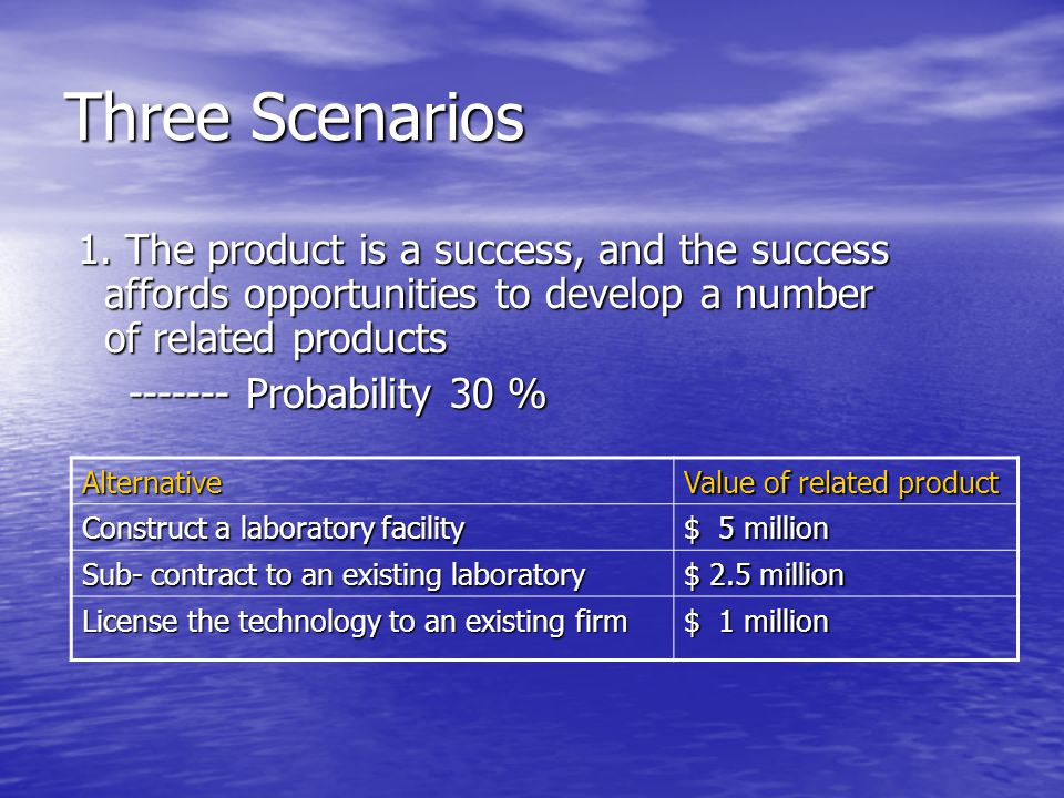 Three Scenarios 1. The product is a success, and the success affords opportunities to develop a number of related products.