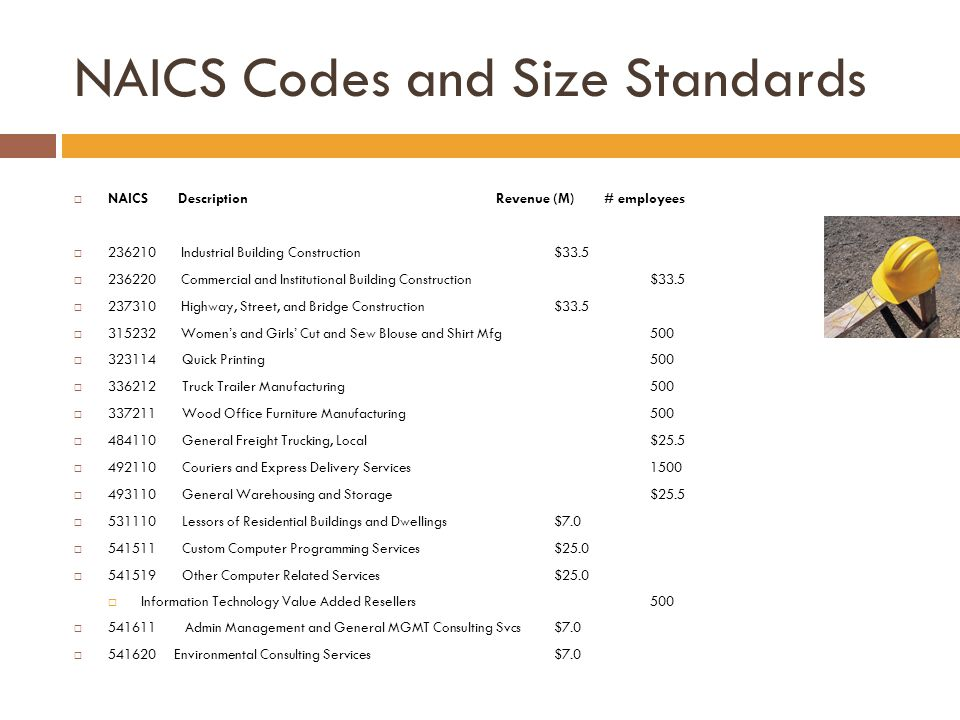 NAICS Codes and Size Standards