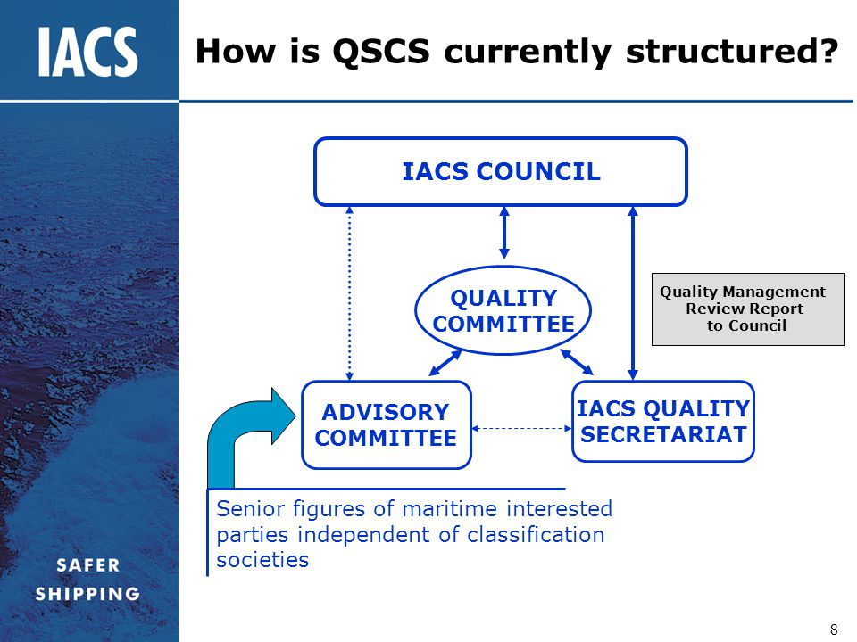How is QSCS currently structured