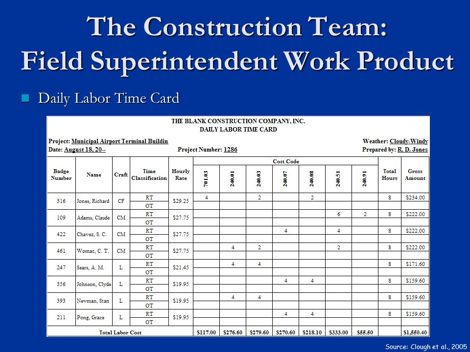 The Construction Team: Field Superintendent Work Product