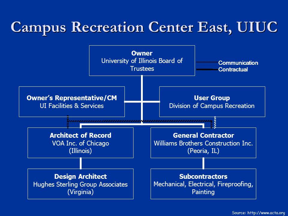 Campus Recreation Center East, UIUC