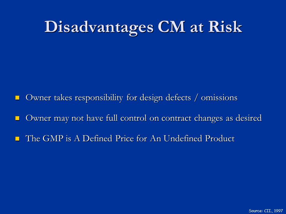Disadvantages CM at Risk