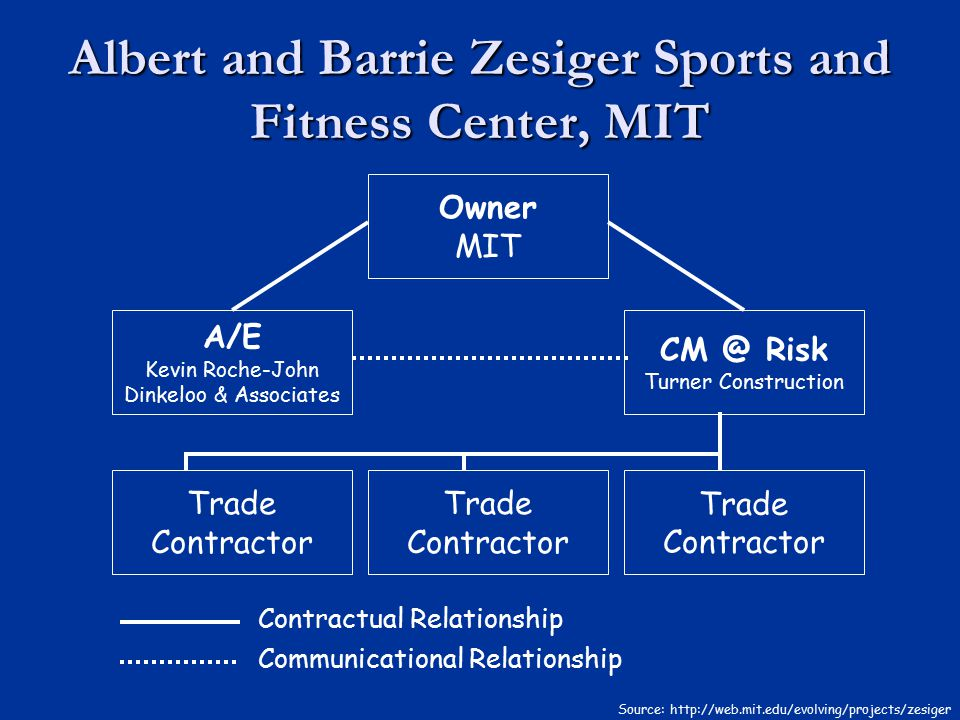 Albert and Barrie Zesiger Sports and Fitness Center, MIT