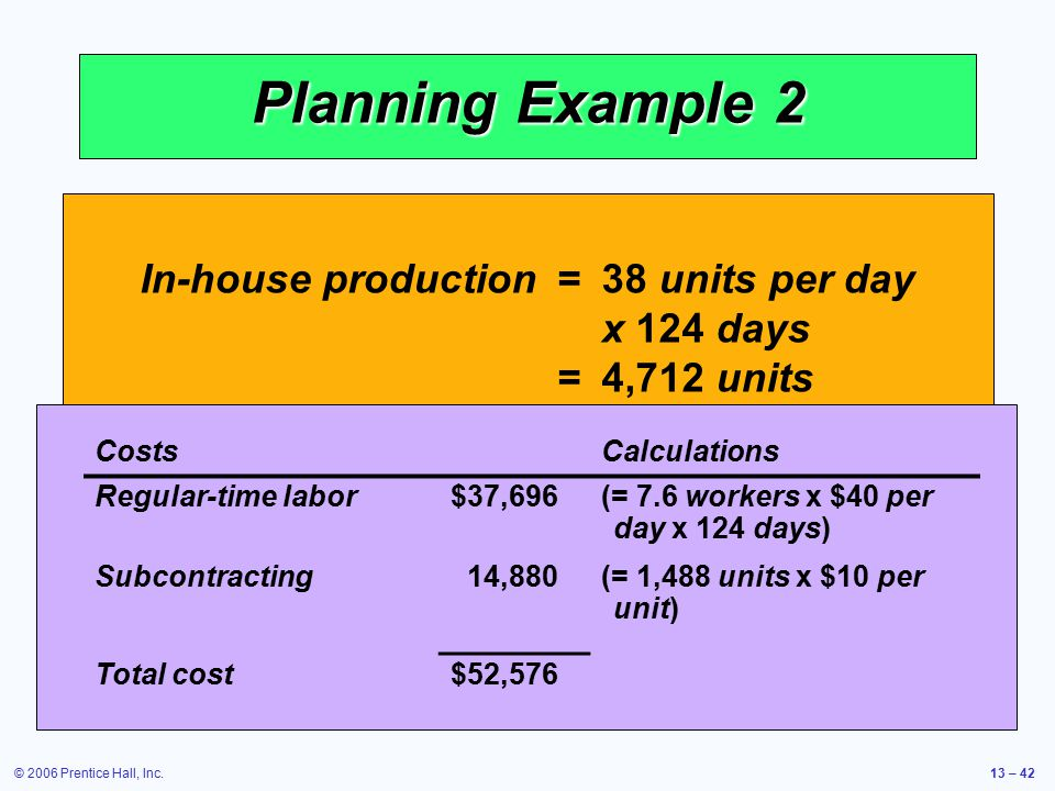 Planning Example 2 In-house production = 38 units per day x 124 days