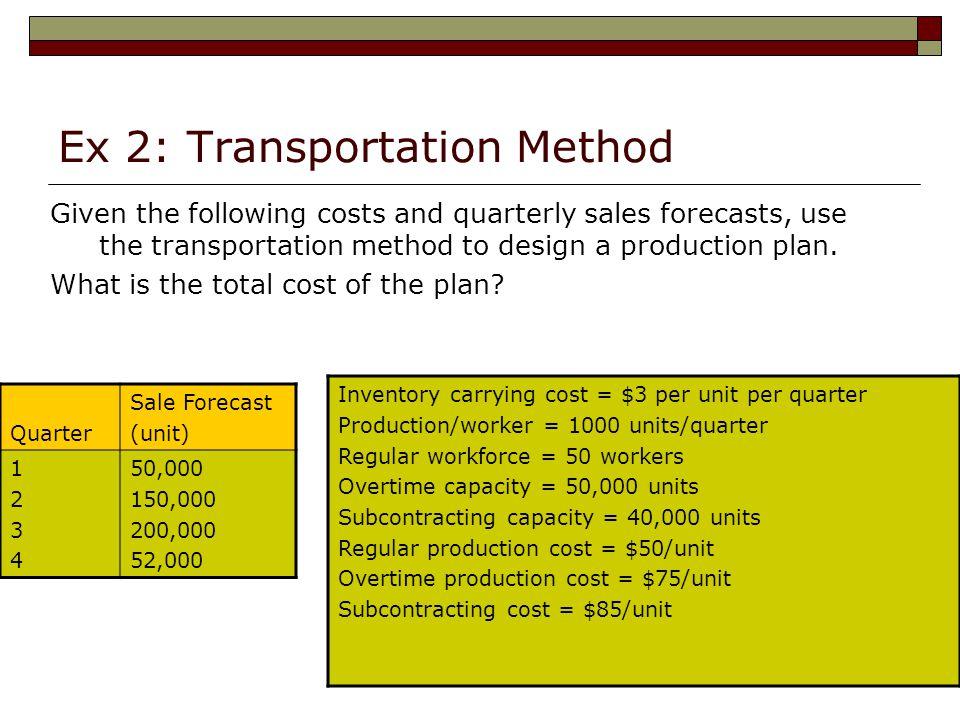 Ex 2: Transportation Method