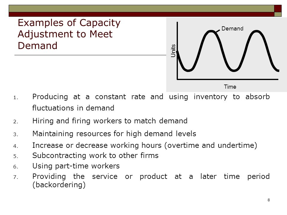 Examples of Capacity Adjustment to Meet Demand