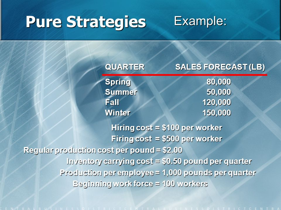 Pure Strategies Example: QUARTER SALES FORECAST (LB) Spring 80,000