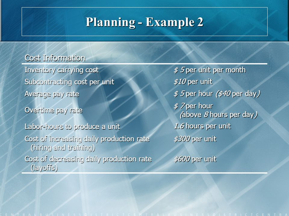 Planning - Example 2 Cost Information Inventory carrying cost