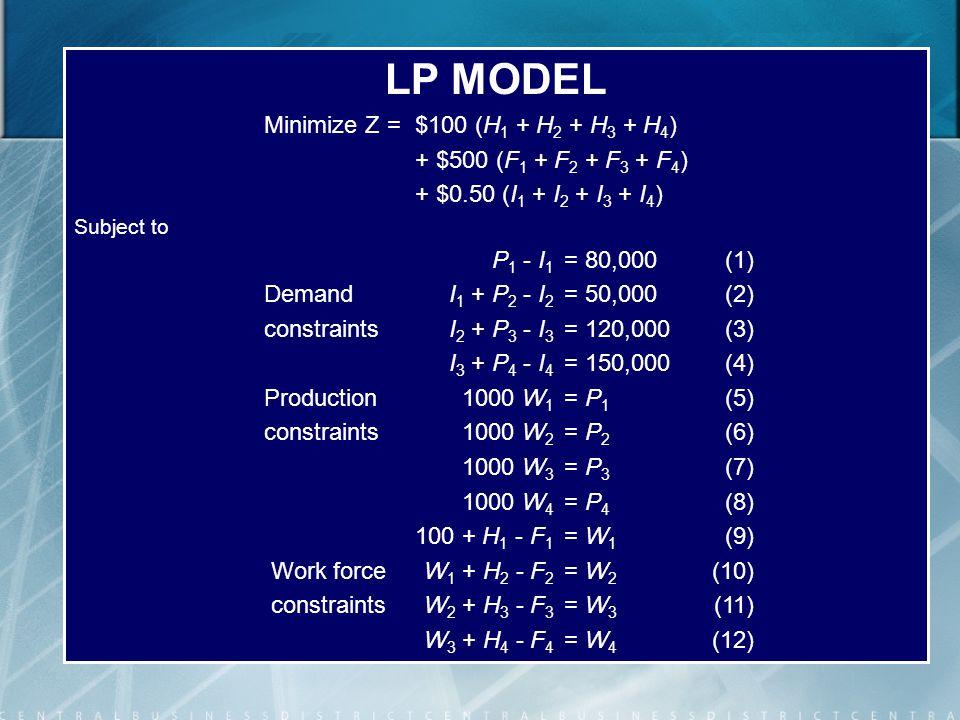 LP MODEL Minimize Z = $100 (H1 + H2 + H3 + H4)