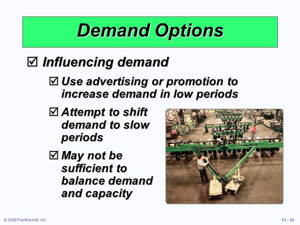 Demand Options Influencing demand
