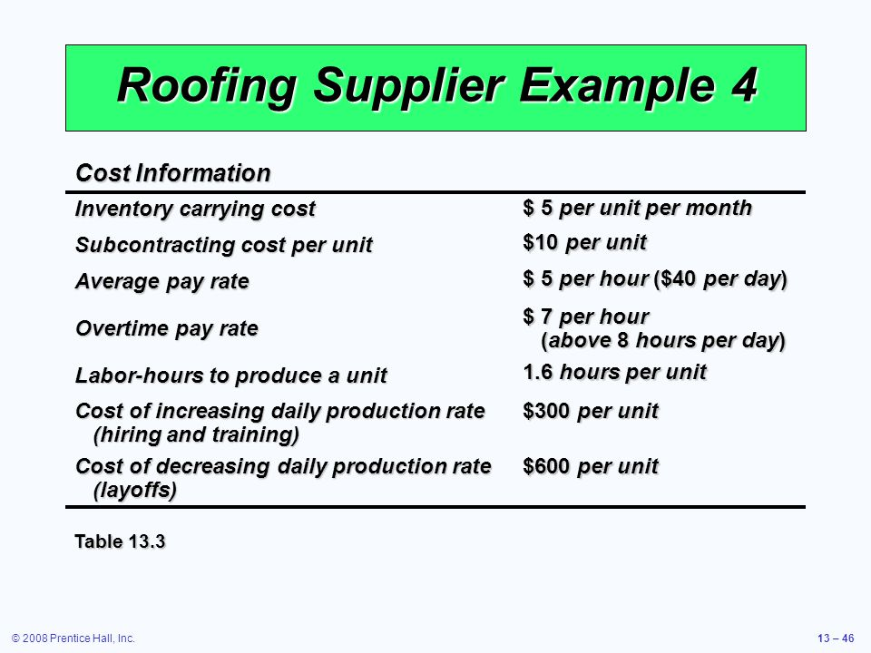 Roofing Supplier Example 4