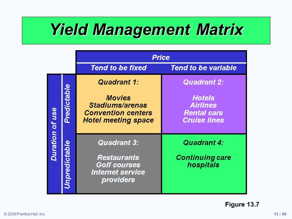 Yield Management Matrix
