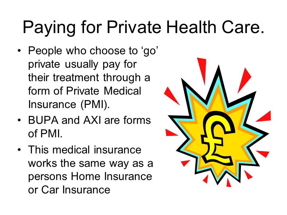 Paying for Private Health Care.