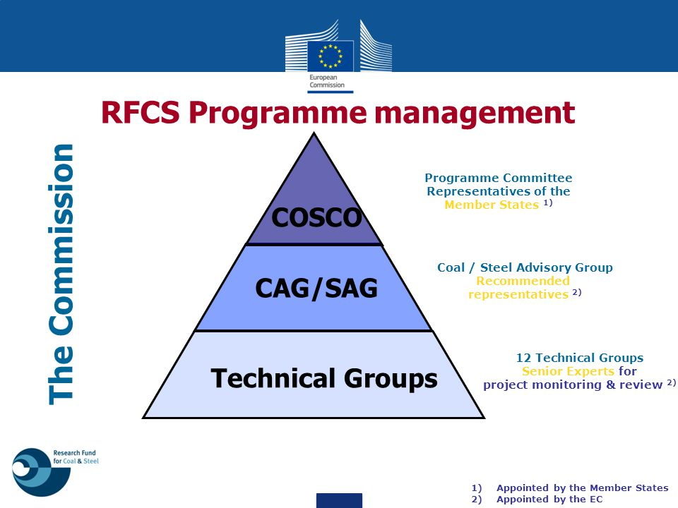 The Commission RFCS Programme management COSCO CAG/SAG