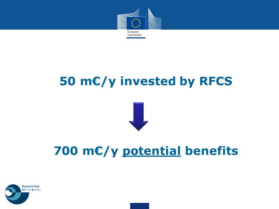 700 m€/y potential benefits