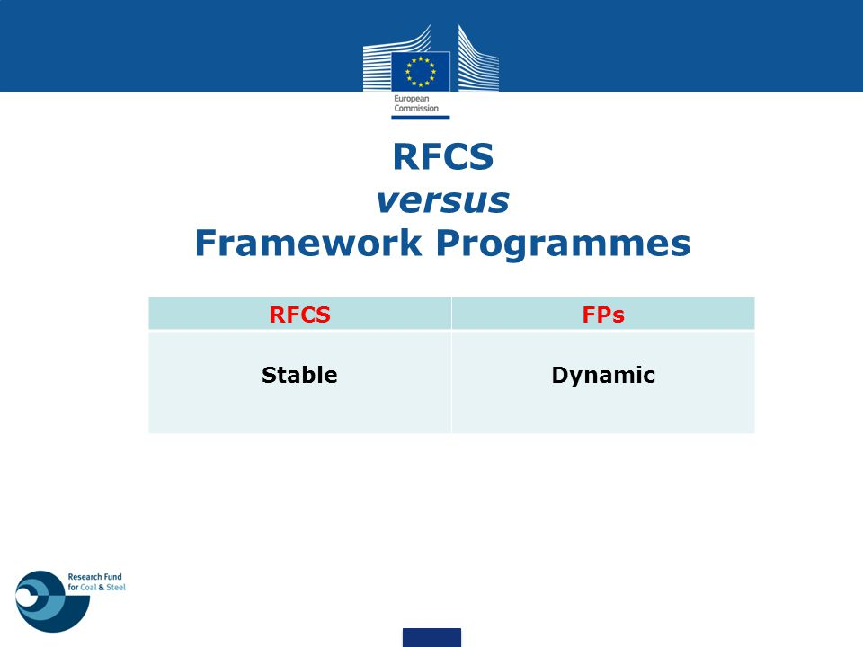 RFCS versus Framework Programmes
