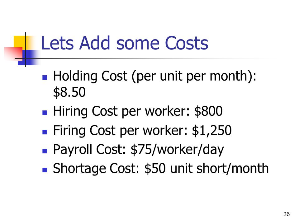Lets Add some Costs Holding Cost (per unit per month): $8.50