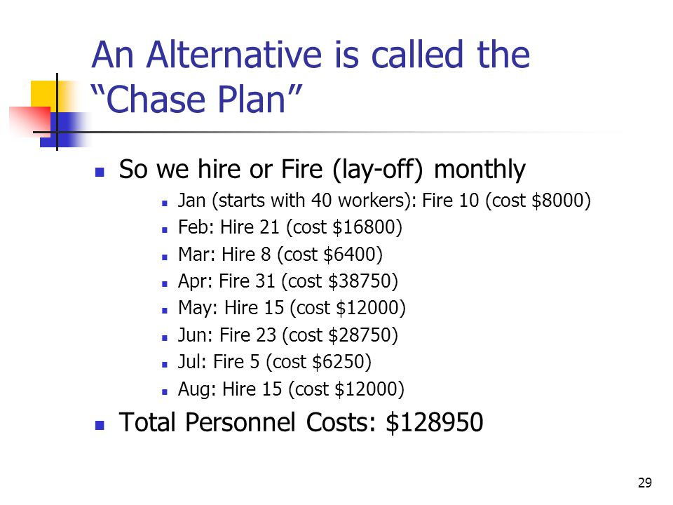 An Alternative is called the Chase Plan