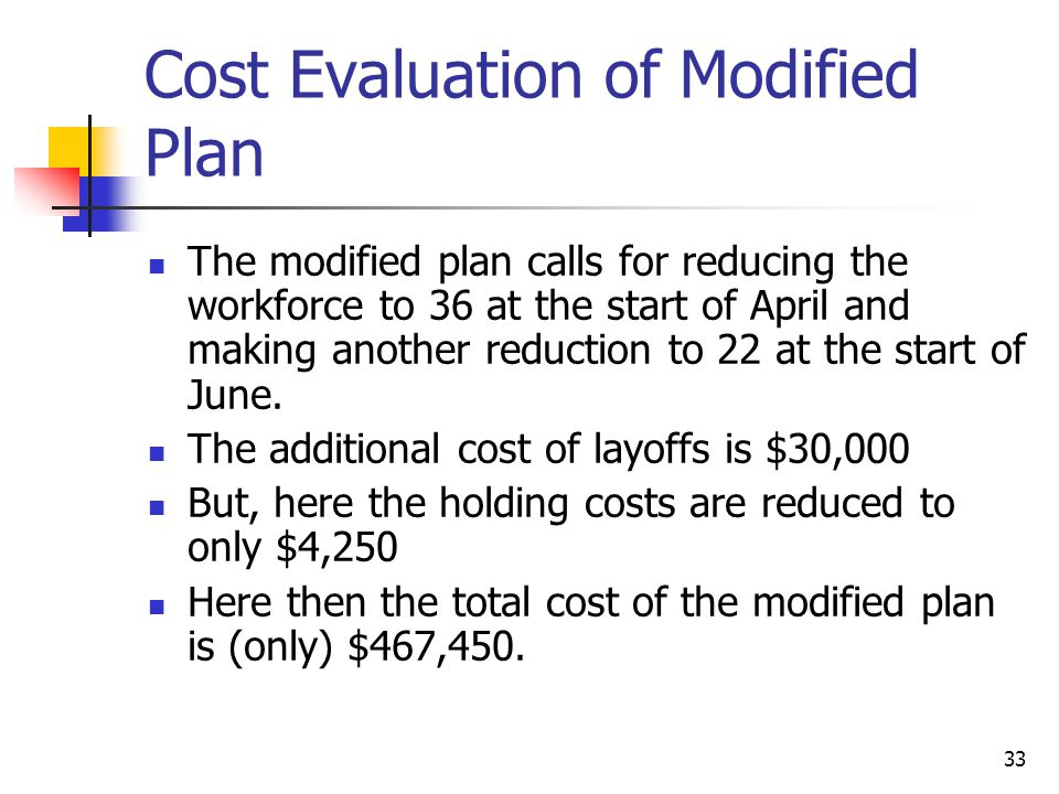 Cost Evaluation of Modified Plan