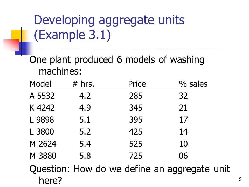Developing aggregate units (Example 3.1)
