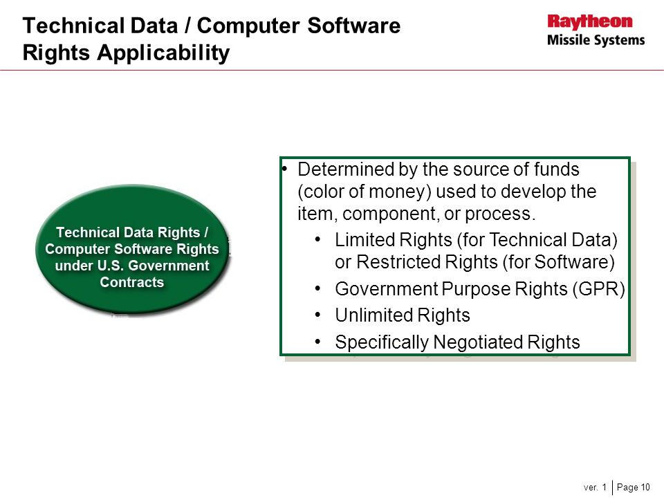 Technical Data / Computer Software Rights Applicability