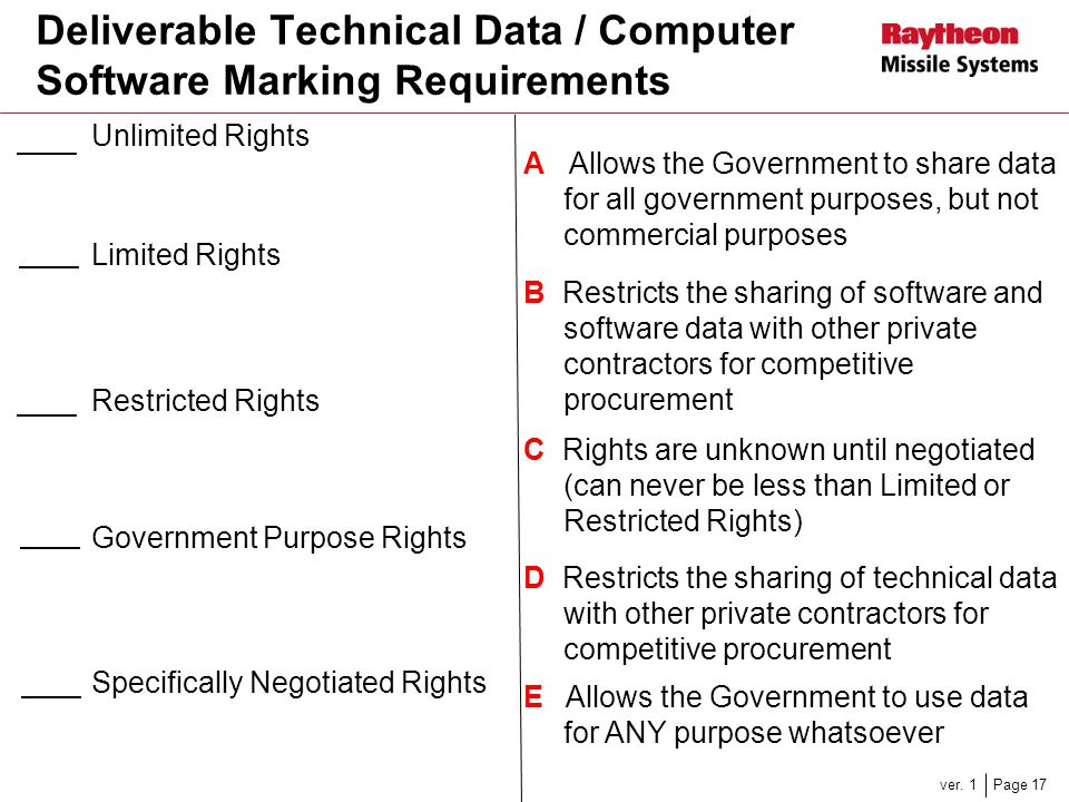 Deliverable Technical Data / Computer Software Marking Requirements