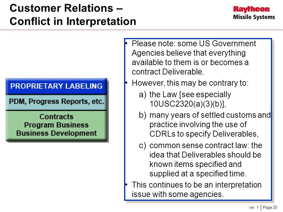 Customer Relations – Conflict in Interpretation