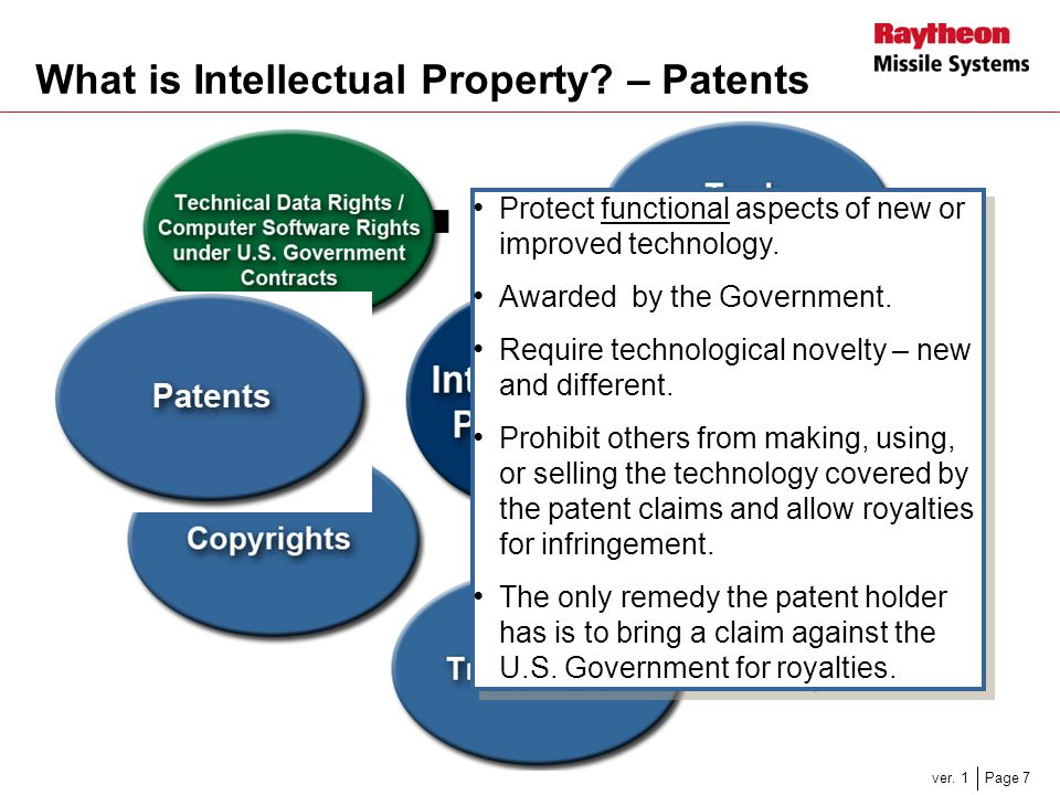 What is Intellectual Property – Patents