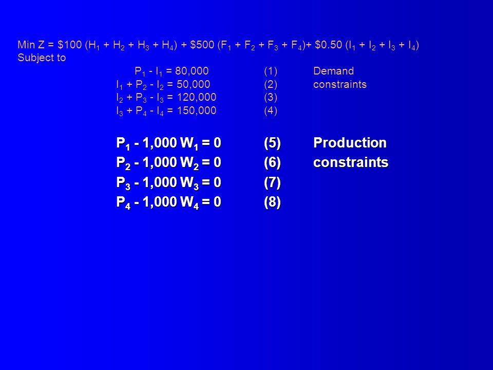 P2 - 1,000 W2 = 0 (6) constraints P3 - 1,000 W3 = 0 (7)