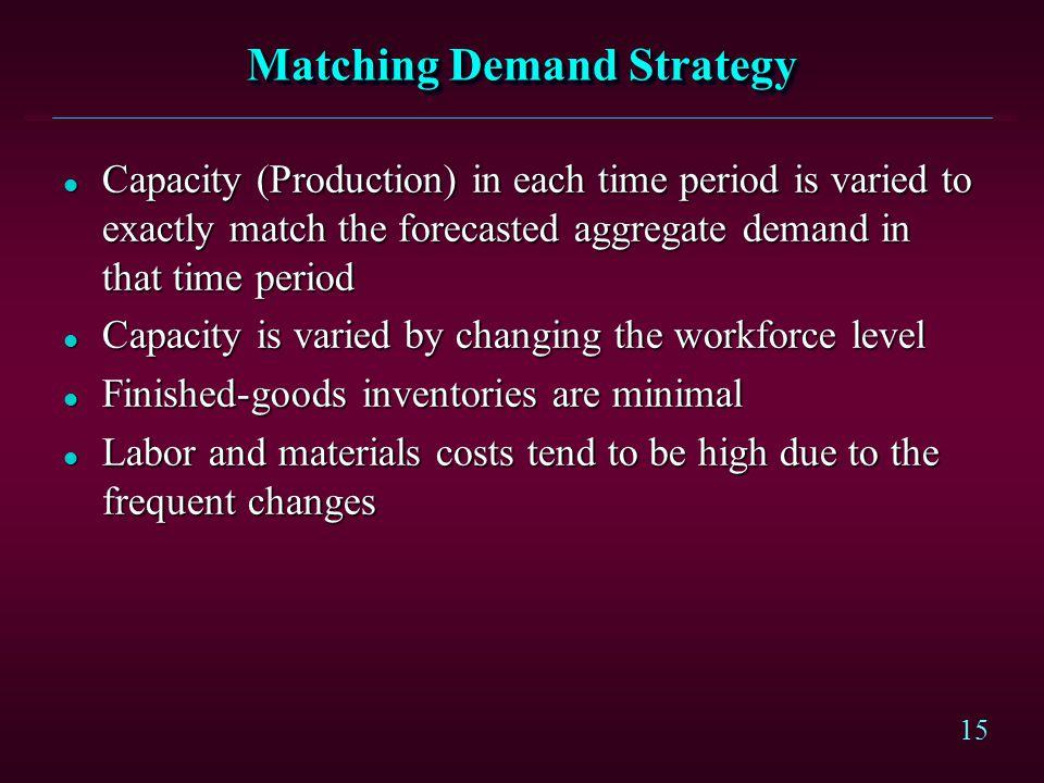 Matching Demand Strategy