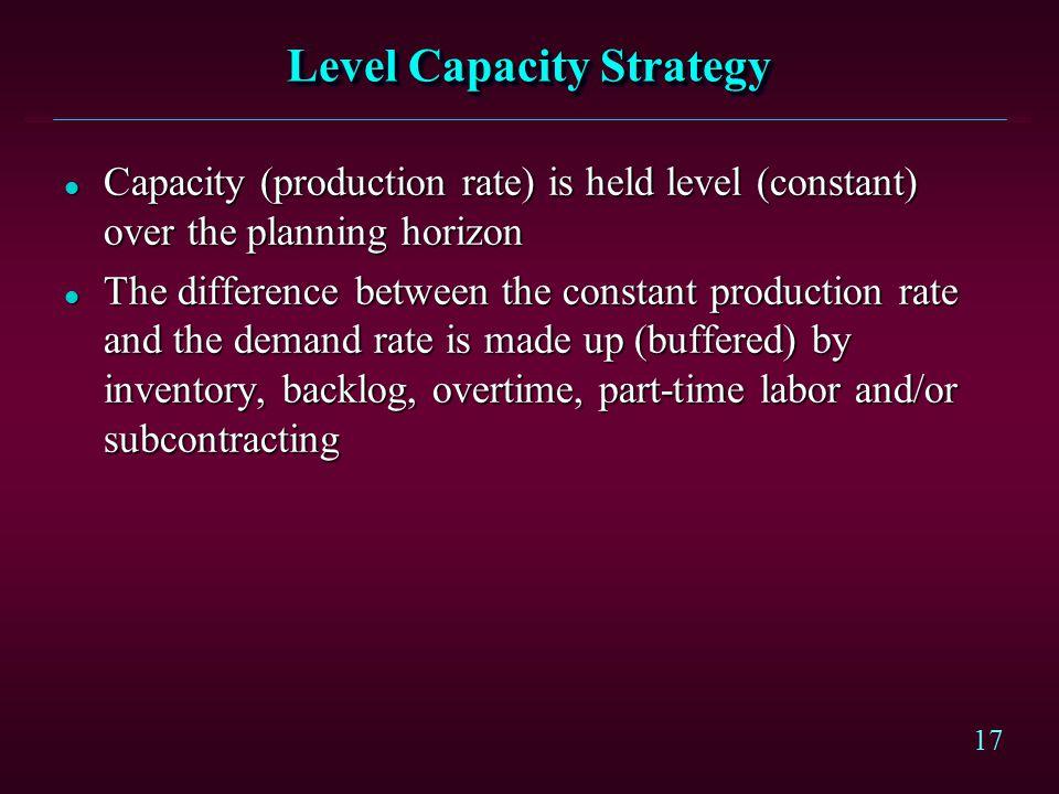 Level Capacity Strategy