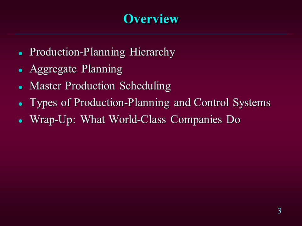 Overview Production-Planning Hierarchy Aggregate Planning