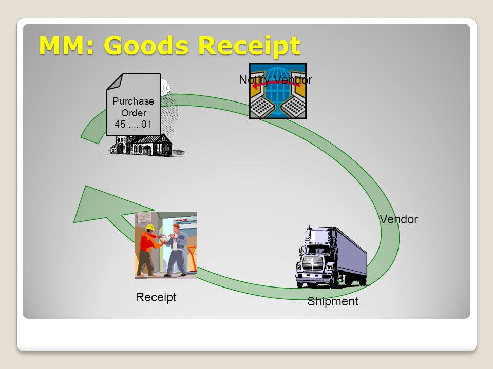 MM: Goods Receipt Notify Vendor Vendor Receipt Shipment Purchase Order