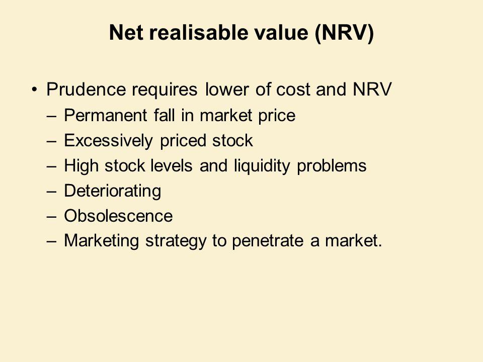 Net realisable value (NRV)