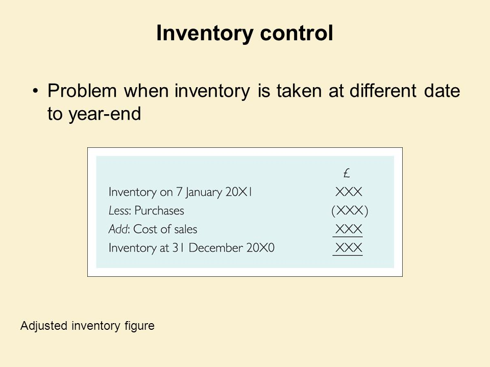 Inventory control Problem when inventory is taken at different date to year-end.