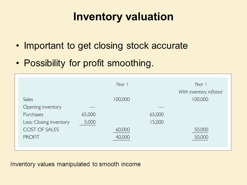 Inventory valuation Important to get closing stock accurate